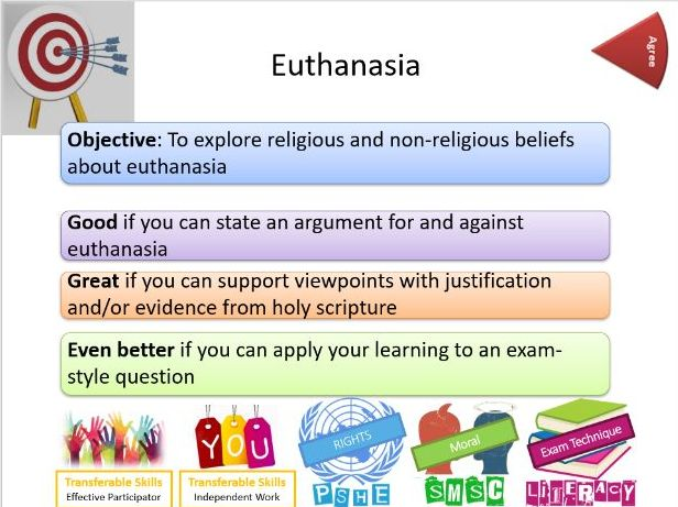 AQA Religion and Life: Euthanasia - Whole Lesson