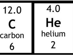 Chemistry Banner - for top of Worksheets