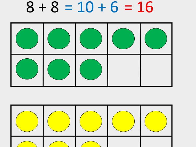 Bridging 10 - visualisation resource - Ten Frame