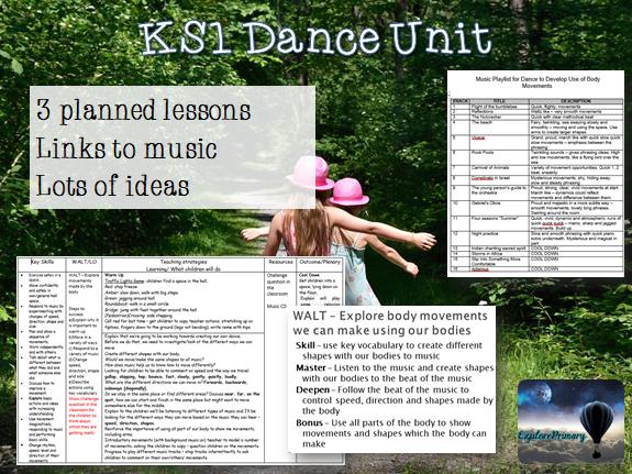KS1 PE Dance Unit - 3 lessons