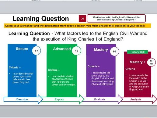Charles I - The English Civil War
