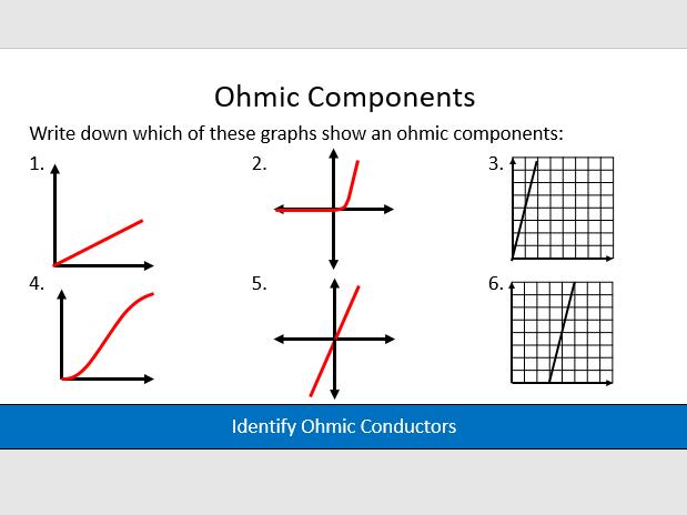 Ohm's Law- Lesson 9, Electricity, AQA Physic GCSE