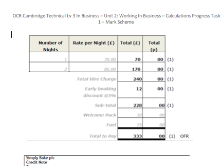 OCR Cambridge Tech In Business Lv 3 - Unit 2 - SOW and HOMEWORKS