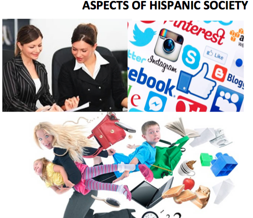 New Spanish A Level: Aspects of Hispanic society - Fact file