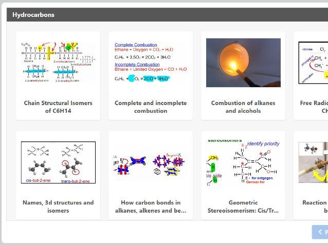 Hydrocarbons: Alkanes and Alkenes