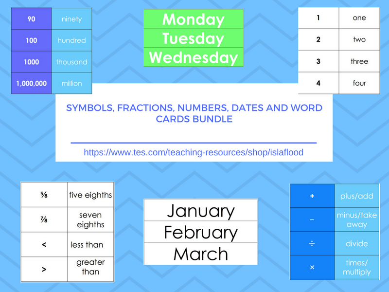Maths Symbols, Numbers and Words Card Bundle (ESOL/EAL/Literacy/Numeracy/SLD)