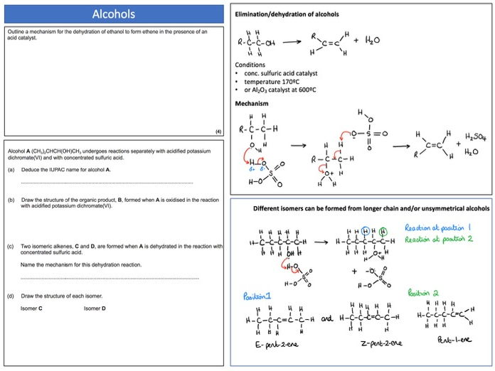 New AQA Chemistry A-level Revision Mat/Grid - 3.3.5 Alcohols