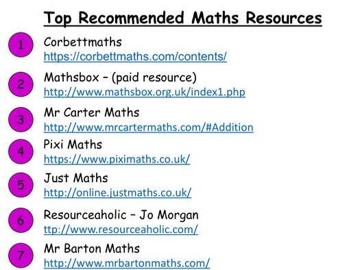 Top Recommended Maths Resources