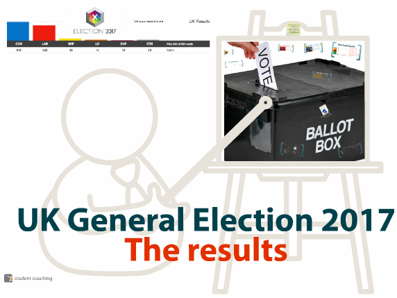 General Election 2017: The Results