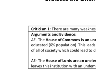 """EDEXCEL A level Politics """"Evaluate how far the UK is suffering from a democratic deficit"""" essay plan"""