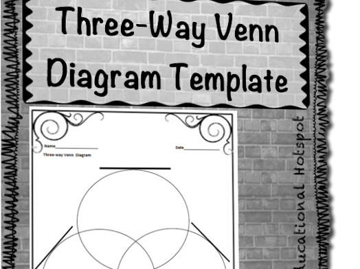 Three Way Venn Diagram Graphic Organizer Template Differentiated