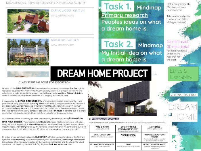 ARCHITECTURE 3D Design | Dream Home Brief