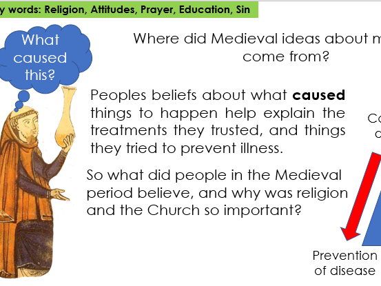 The Influence of the Church on Medieval Medicine