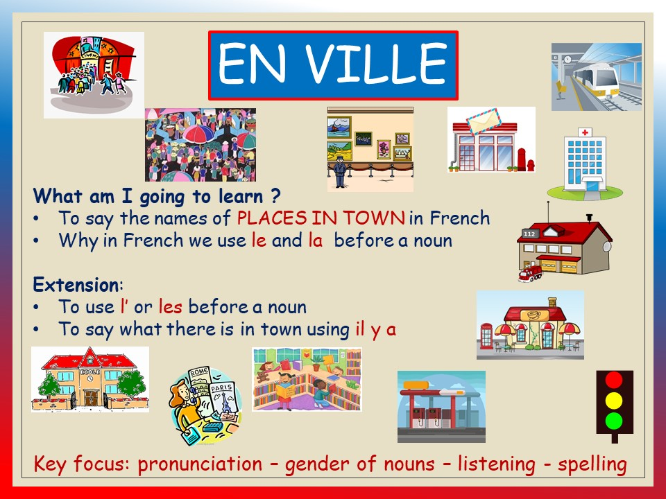 PLACES IN TOWN_vocab & pronunciation KS1-KS2_voice over included