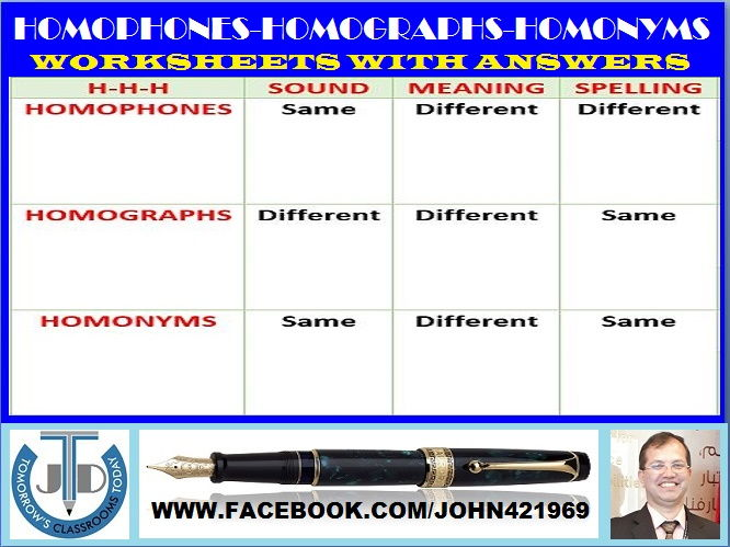 Homophones Homographs Homonyms Worksheets With Answers By John421969