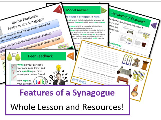 GCSE Judaism: Features of a Synagogue Lesson