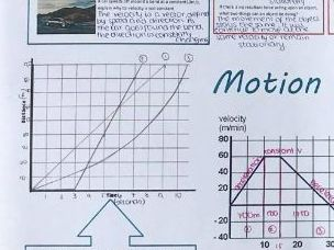 GCSE Physics Revision Spreads