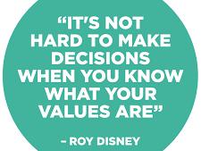 Identifying your Values