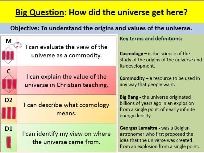 Origins of the universe EDEXCEL GCSE (9-1) RE Paper 1 Unit 4 Matters of life and death