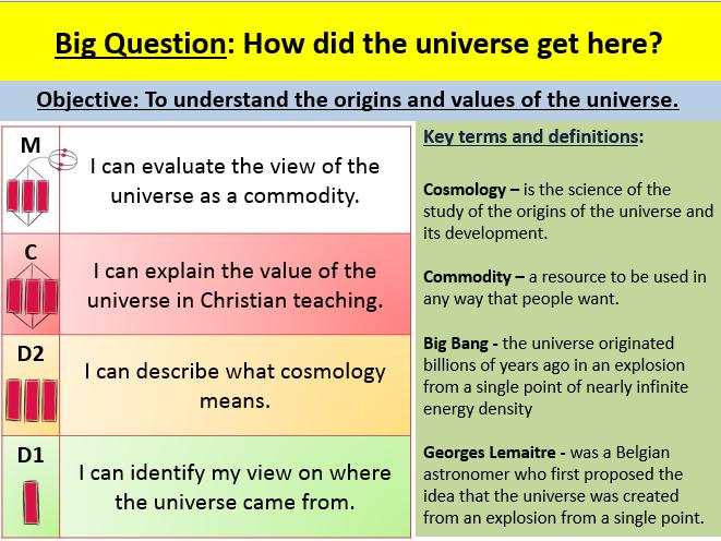 Origins of the universe EDEXCEL GCSE (9-1) RE Paper 1 Unit 4 Matters of life and death