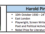 Harold Pinter Handout Revision Guide Factsheet
