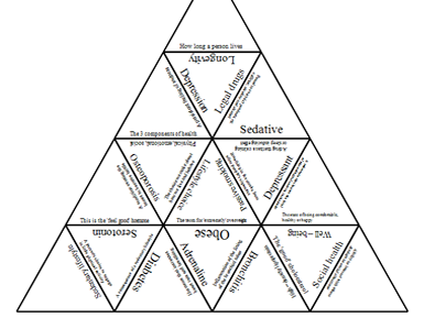 GCSE PE Edexcel 9-1 Health, fitness & well-being Tarsia Triangle puzzle