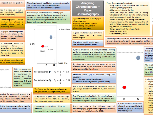 Paper chromatography bundle