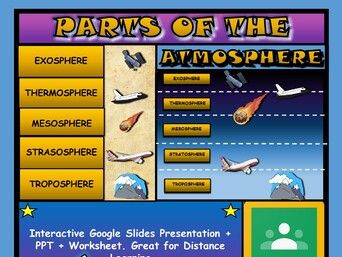 Layers Of The Atmosphere: Interactive Google Slides + PPT + Worksheet (Distance Learning)
