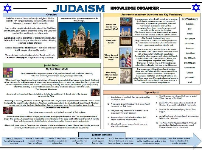 Judaism Knowledge Organiser!