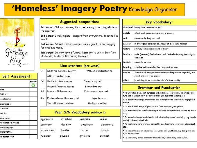 Homeless poem knowledge organiser Garbage King