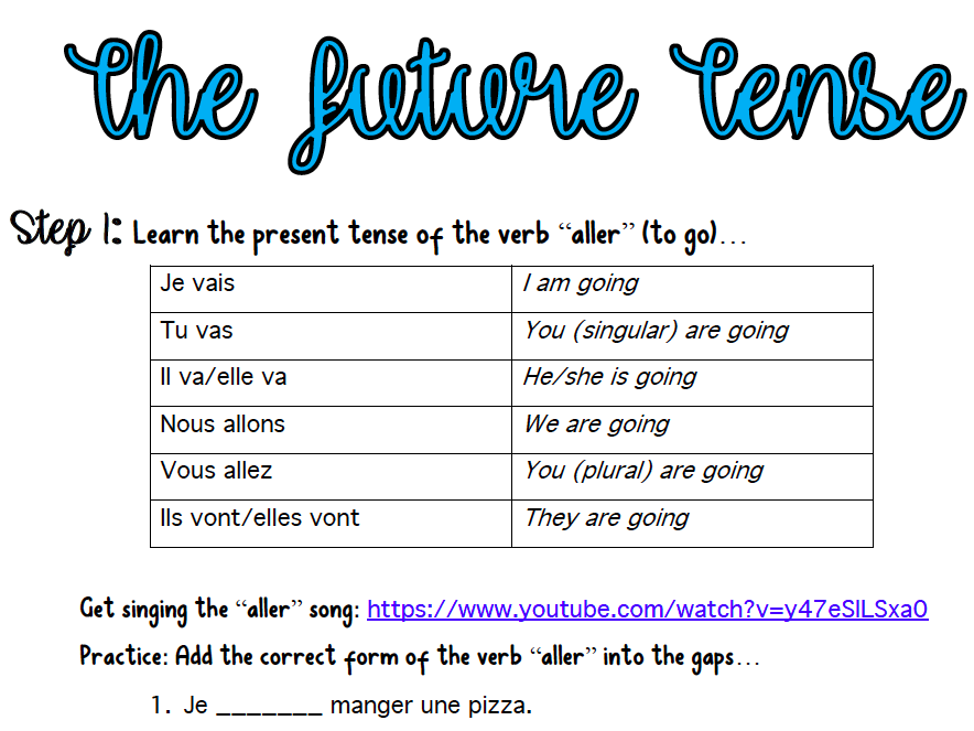 The Future Tense - French