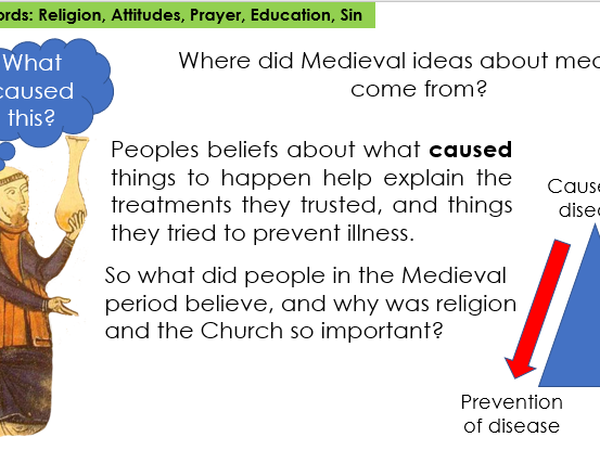 Full Lesson - The Influence of the Church on Medieval Medicine