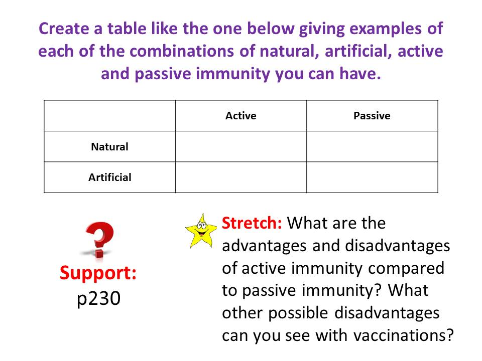 Vaccinations - OCR AS/A Level Biology