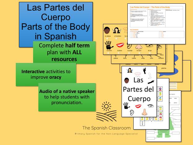Las Partes del Cuerpo Parts of the Body Spanish