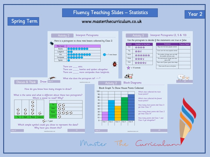 Year 2- Spring Term - Block 2- Editable  Statistics  Fluency Slides- White Rose Style