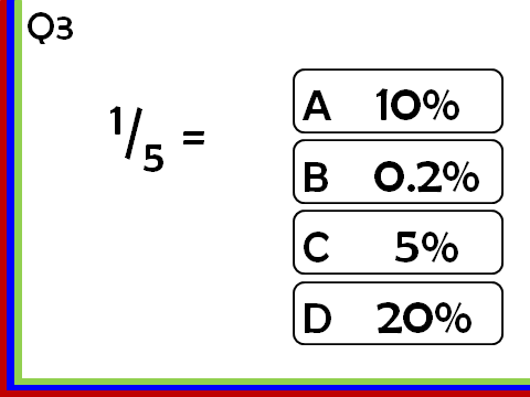 Fractions to Percentages: Multiple Choice Quizzes