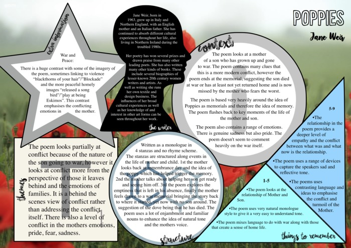 Poetry Context Sheet - Poppies, Jane Weir
