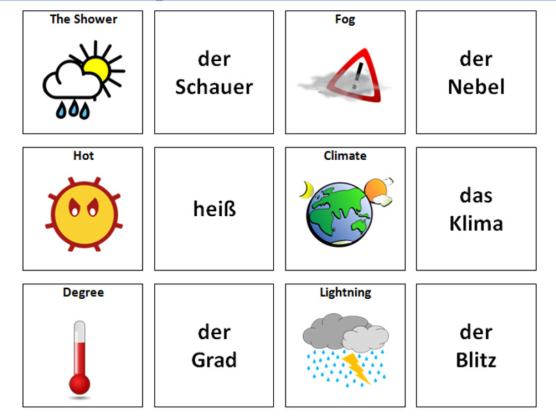 Weather: German Vocabulary Card Sort