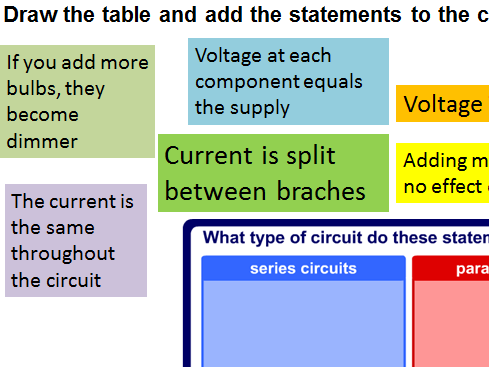 AQA Triology Physics Series and Parallel Circuits