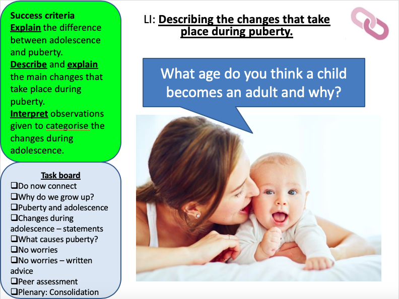 KS3 Puberty and adolescence