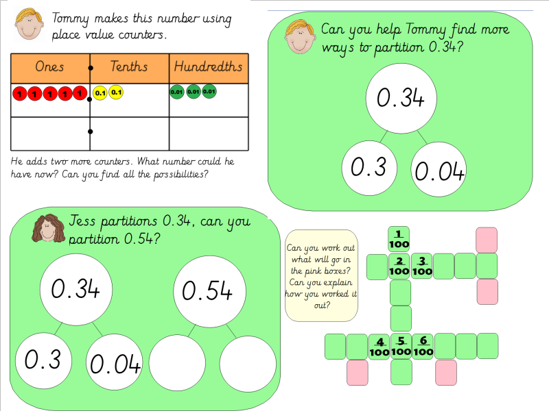 Year 4 Decimals Reasoning Task (Place Value Counters and Part Whole Models