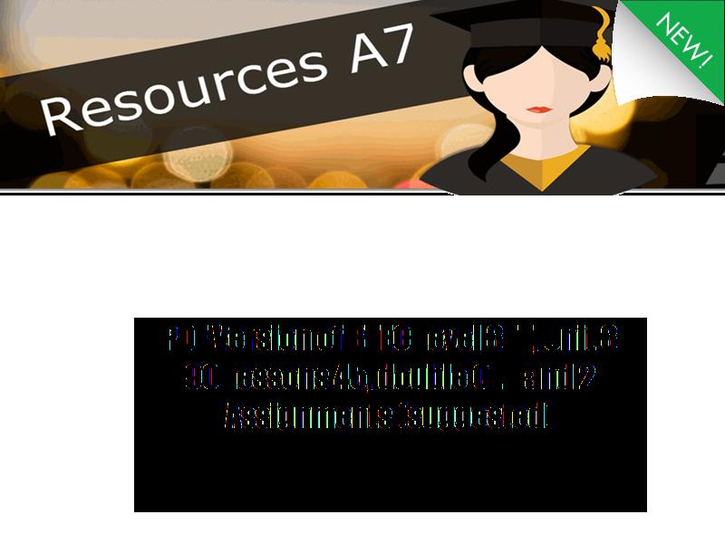 Aqa applied business unit 2 coursework - Moiss