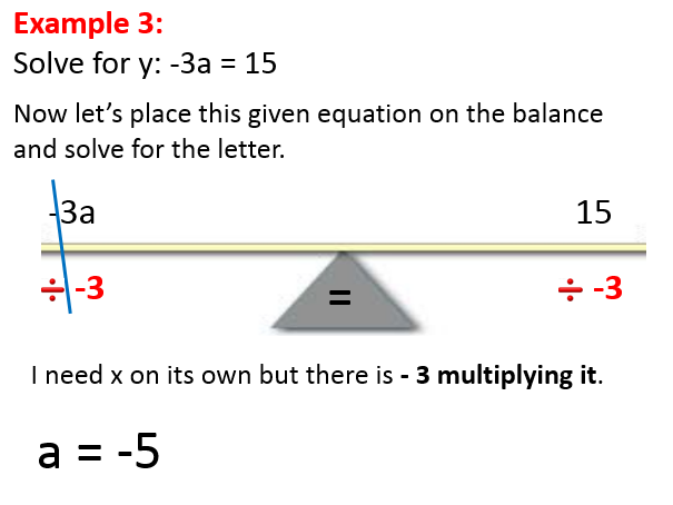 Solving Linear Equations 2 including worksheet and solutions