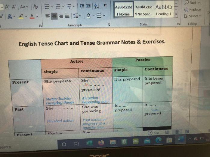 English Language Tense System