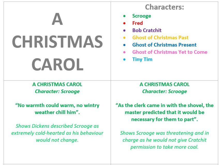 A Christmas Carol Characters.Gcse A Christmas Carol Character Revision