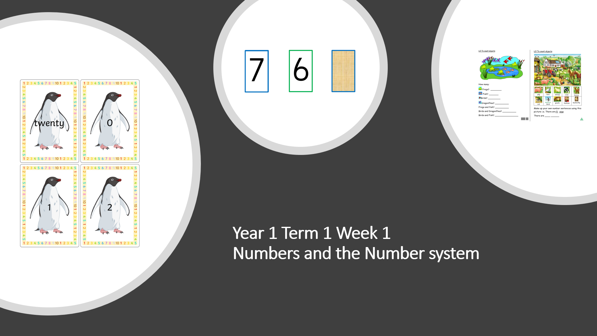 Year 1 Term 1 Week 1 Numbers and Number system - school and distance learning.