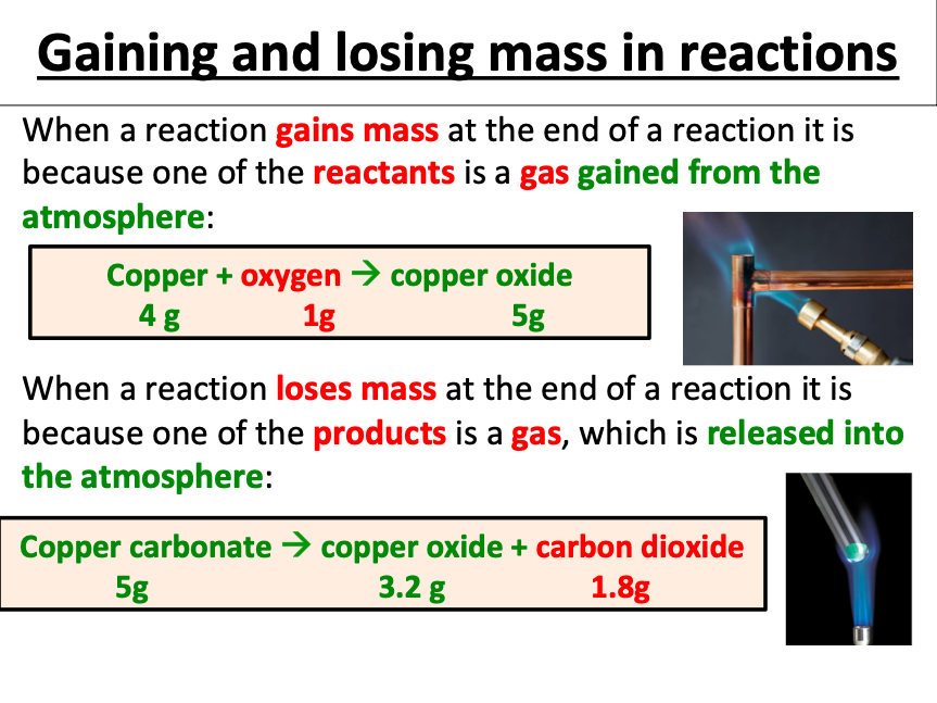GCSE Chemistry: Mass Changes in Reactions