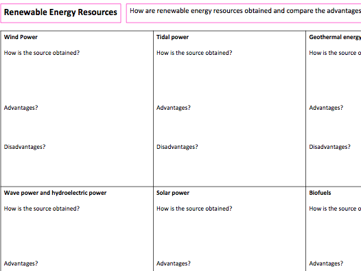 Renewable Energy Resources - Presentation and A3 Lesson Map