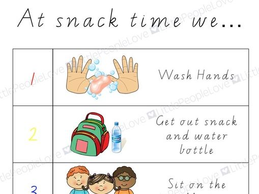 Snack Time Classroom Poster