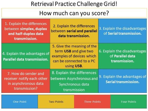 Starter -  Data Transmission - Retrieval Practice Challenge Grid